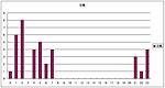 Graph02_2
